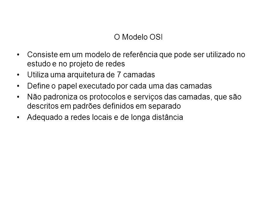 O Modelo OSI Consiste em um modelo de referência que pode ser utilizado no estudo e no projeto de redes Utiliza uma arquitetura de 7 camadas Define o
