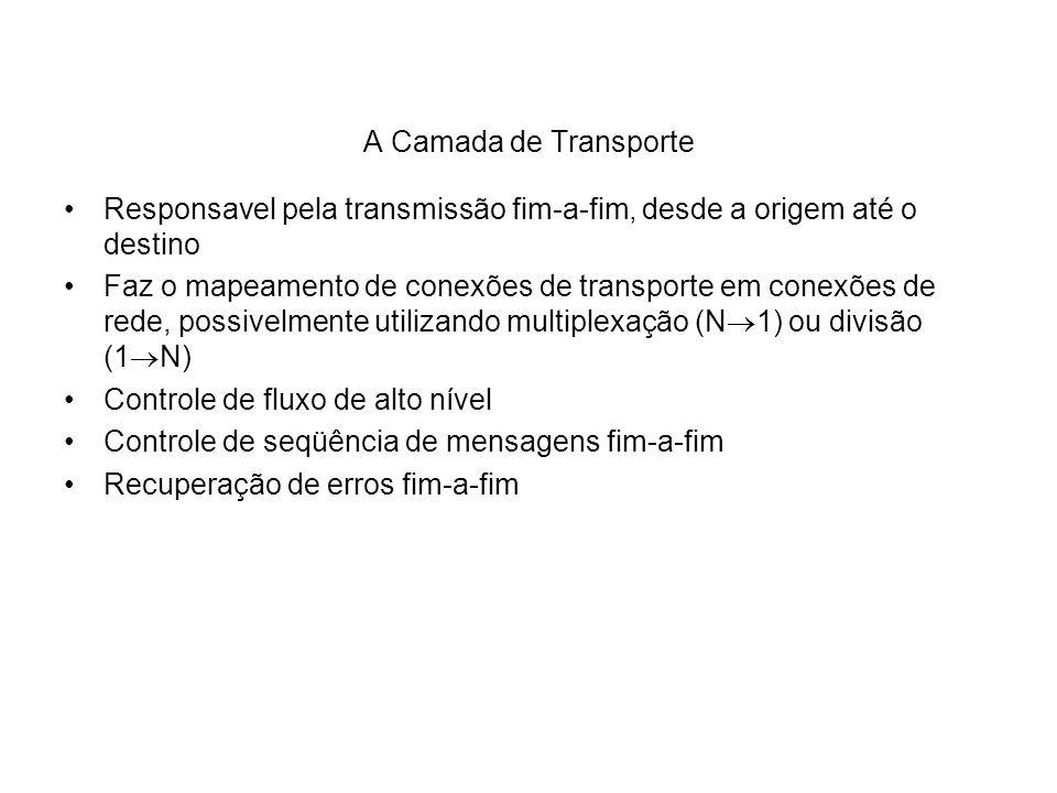 A Camada de Transporte Responsavel pela transmissão fim-a-fim, desde a origem até o destino Faz o mapeamento de conexões de transporte em conexões de