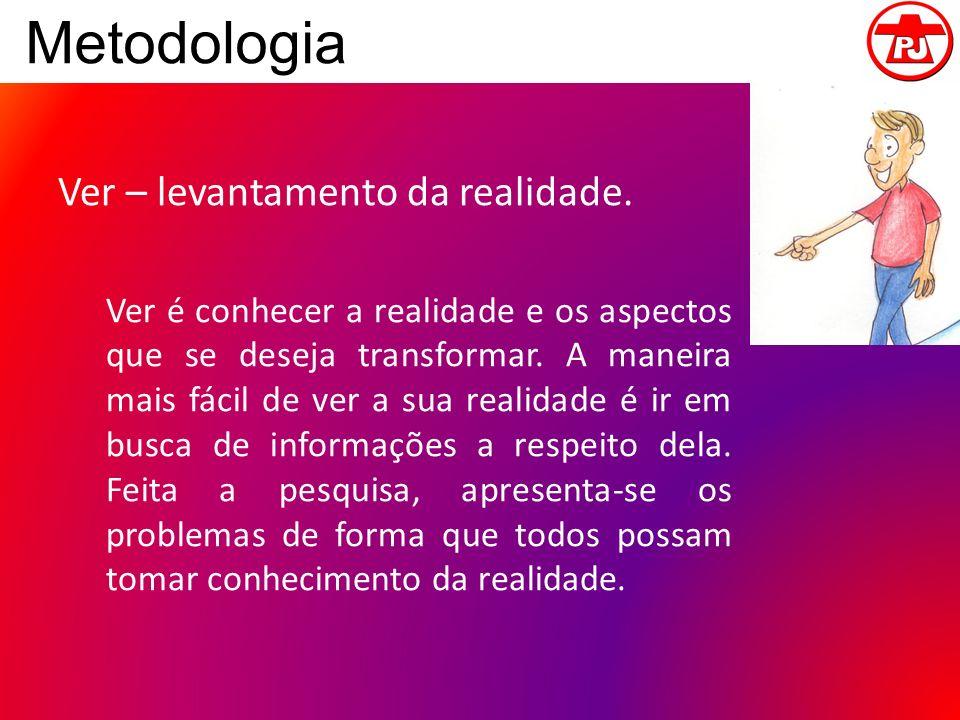 Metodologia Ver – levantamento da realidade. Ver é conhecer a realidade e os aspectos que se deseja transformar. A maneira mais fácil de ver a sua rea