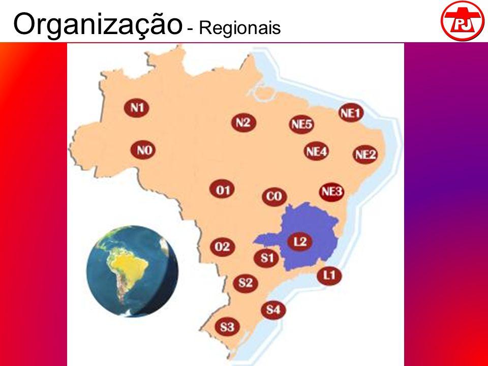 Organização - Regionais