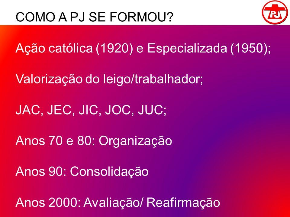 COMO A PJ SE FORMOU? Ação católica (1920) e Especializada (1950); Valorização do leigo/trabalhador; JAC, JEC, JIC, JOC, JUC; Anos 70 e 80: Organização