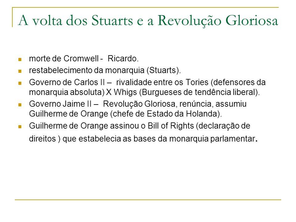 A volta dos Stuarts e a Revolução Gloriosa morte de Cromwell - Ricardo. restabelecimento da monarquia (Stuarts). Governo de Carlos II – rivalidade ent