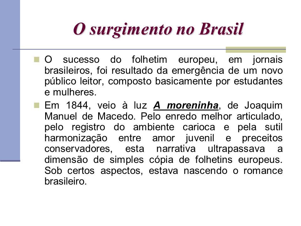 O surgimento no Brasil O sucesso do folhetim europeu, em jornais brasileiros, foi resultado da emergência de um novo público leitor, composto basicame