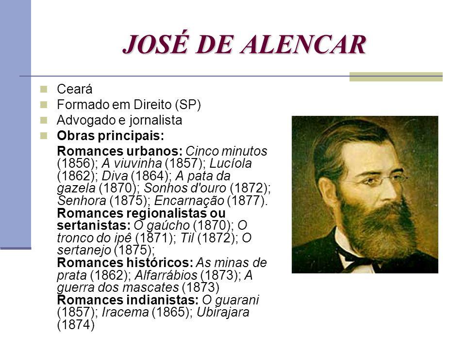 JOSÉ DE ALENCAR Ceará Formado em Direito (SP) Advogado e jornalista Obras principais: Romances urbanos: Cinco minutos (1856); A viuvinha (1857); Lucío