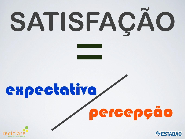SATISFAÇÃO percepção expectativa =