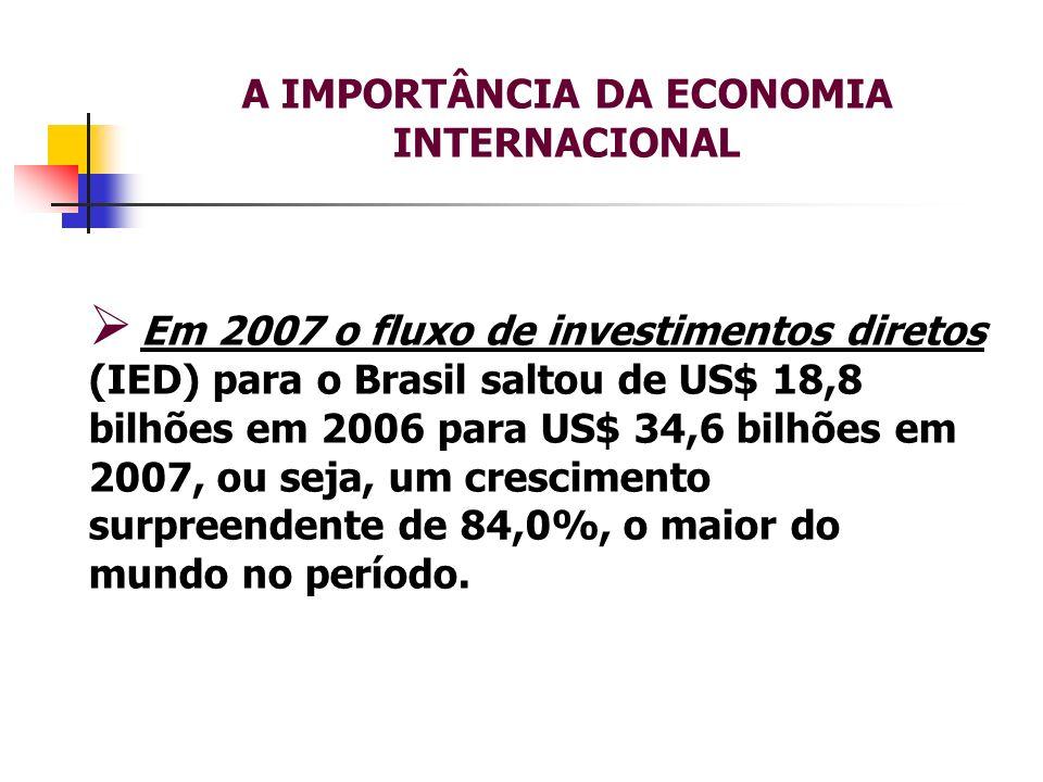 A IMPORTÂNCIA DA ECONOMIA INTERNACIONAL Em 2007 o fluxo de investimentos diretos (IED) para o Brasil saltou de US$ 18,8 bilhões em 2006 para US$ 34,6