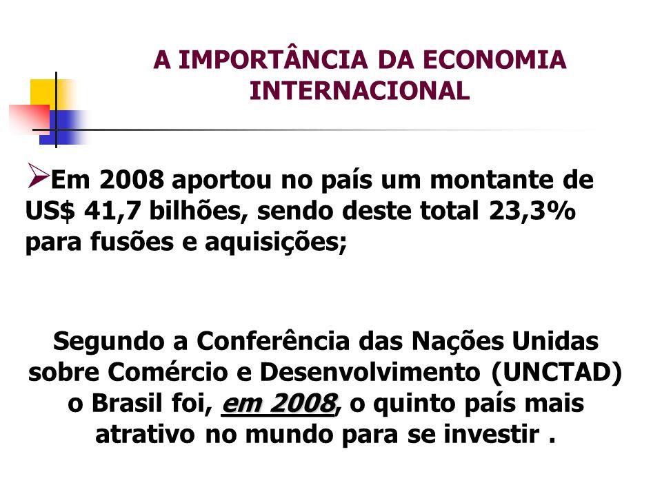 A IMPORTÂNCIA DA ECONOMIA INTERNACIONAL Em 2008 aportou no país um montante de US$ 41,7 bilhões, sendo deste total 23,3% para fusões e aquisições; em