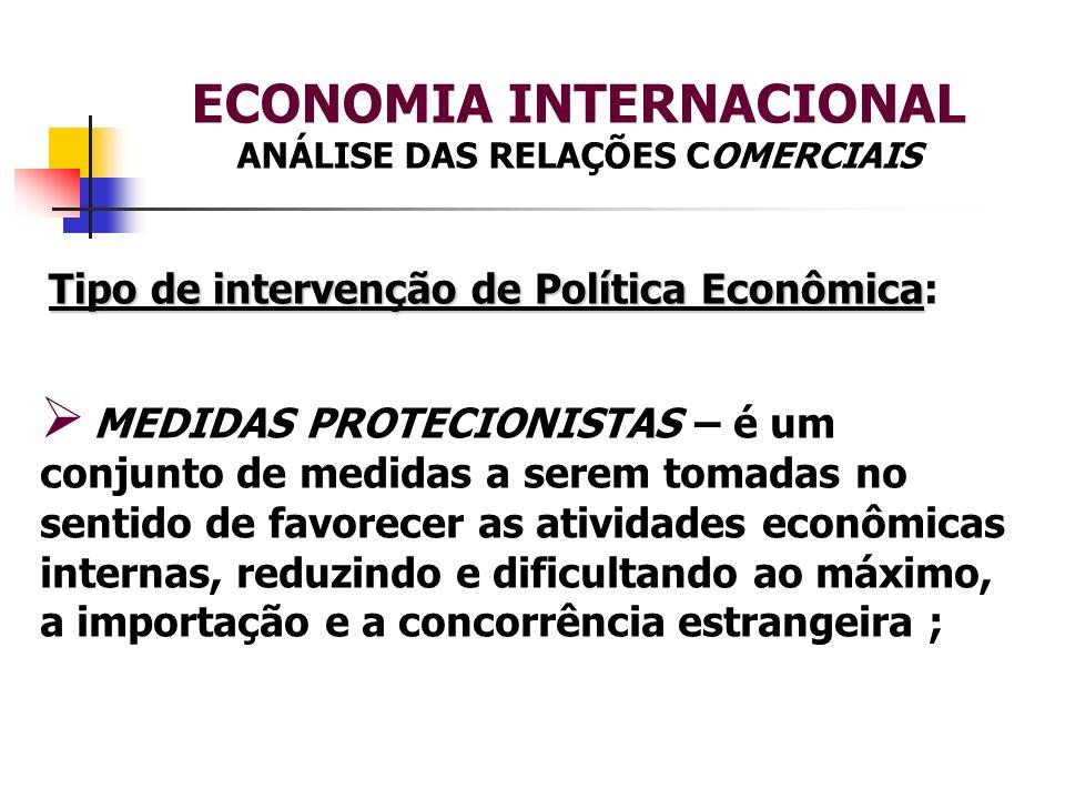 ECONOMIA INTERNACIONAL ANÁLISE DAS RELAÇÕES COMERCIAIS Tipo de intervenção de Política Econômica Tipo de intervenção de Política Econômica: MEDIDAS PR