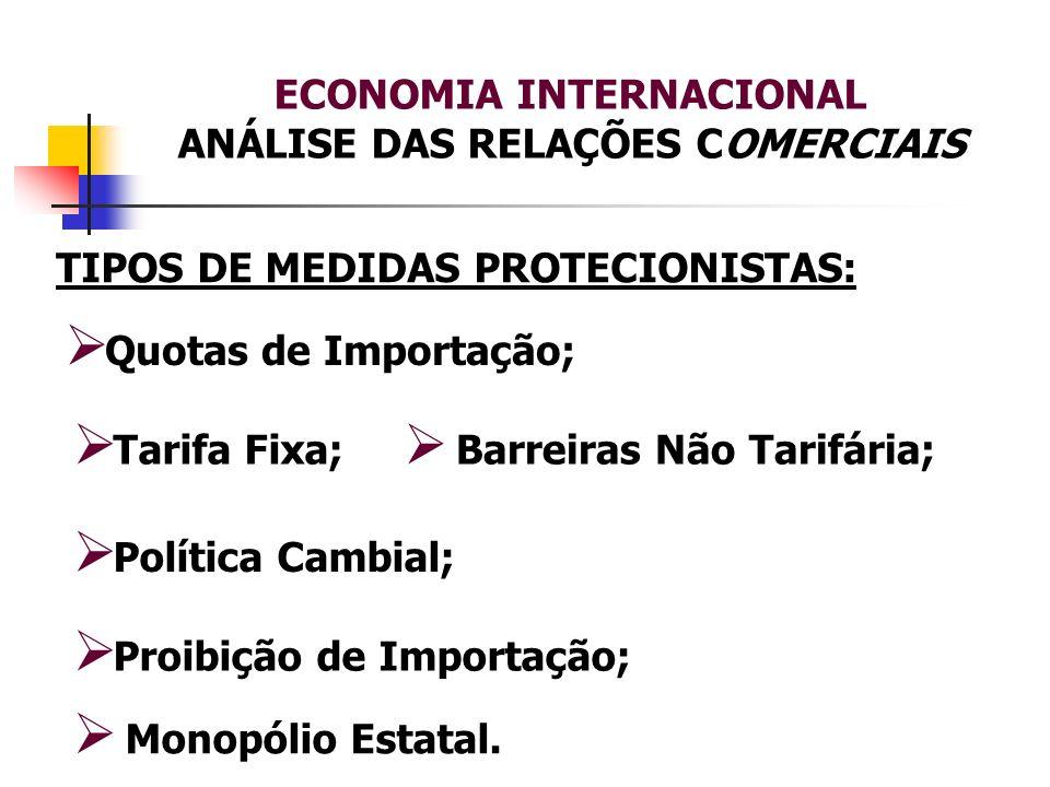 ECONOMIA INTERNACIONAL ANÁLISE DAS RELAÇÕES COMERCIAIS TIPOS DE MEDIDAS PROTECIONISTAS: Quotas de Importação; Barreiras Não Tarifária; Tarifa Fixa; Po