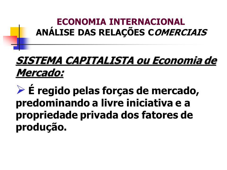 ECONOMIA INTERNACIONAL ANÁLISE DAS RELAÇÕES COMERCIAIS SISTEMA CAPITALISTA ou Economia de Mercado: É regido pelas forças de mercado, predominando a li
