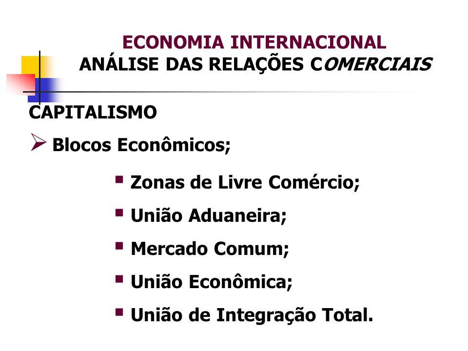ECONOMIA INTERNACIONAL ANÁLISE DAS RELAÇÕES COMERCIAIS CAPITALISMO Blocos Econômicos; Zonas de Livre Comércio; União Aduaneira; Mercado Comum; União E