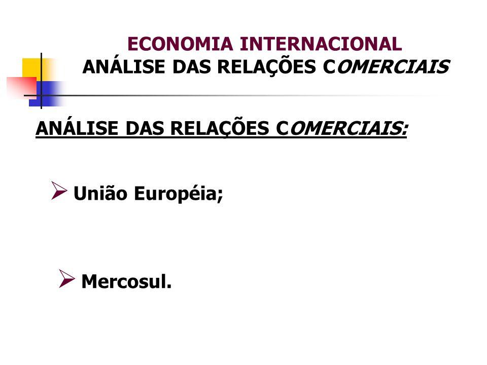 ECONOMIA INTERNACIONAL ANÁLISE DAS RELAÇÕES COMERCIAIS ANÁLISE DAS RELAÇÕES COMERCIAIS: União Européia; Mercosul.