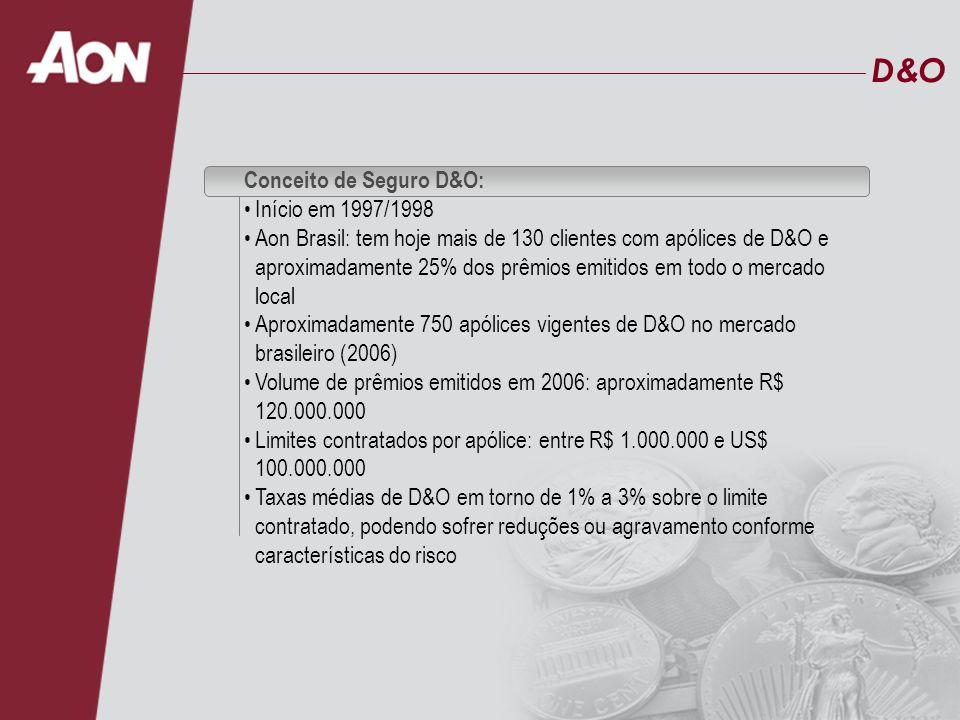 D&OD&O Conceito de Seguro D&O: Início em 1997/1998 Aon Brasil: tem hoje mais de 130 clientes com apólices de D&O e aproximadamente 25% dos prêmios emi