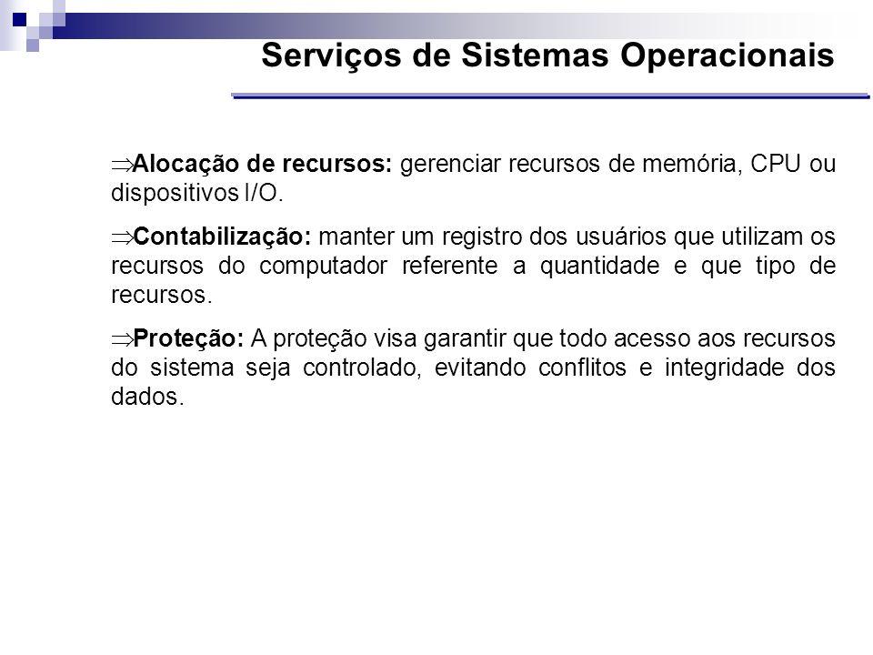 Serviços de Sistemas Operacionais Alocação de recursos: gerenciar recursos de memória, CPU ou dispositivos I/O. Contabilização: manter um registro dos