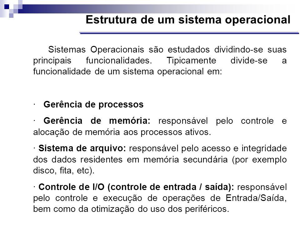 Sistemas Operacionais são estudados dividindo-se suas principais funcionalidades. Tipicamente divide-se a funcionalidade de um sistema operacional em: