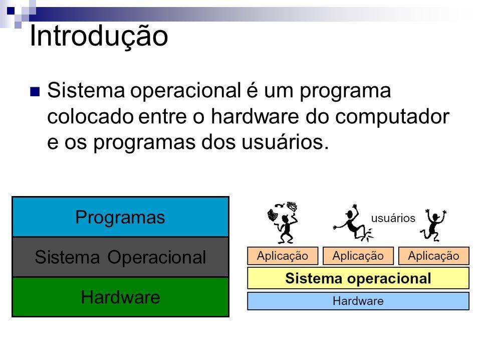 Introdução Sistema operacional é um programa colocado entre o hardware do computador e os programas dos usuários. Programas Sistema Operacional Hardwa