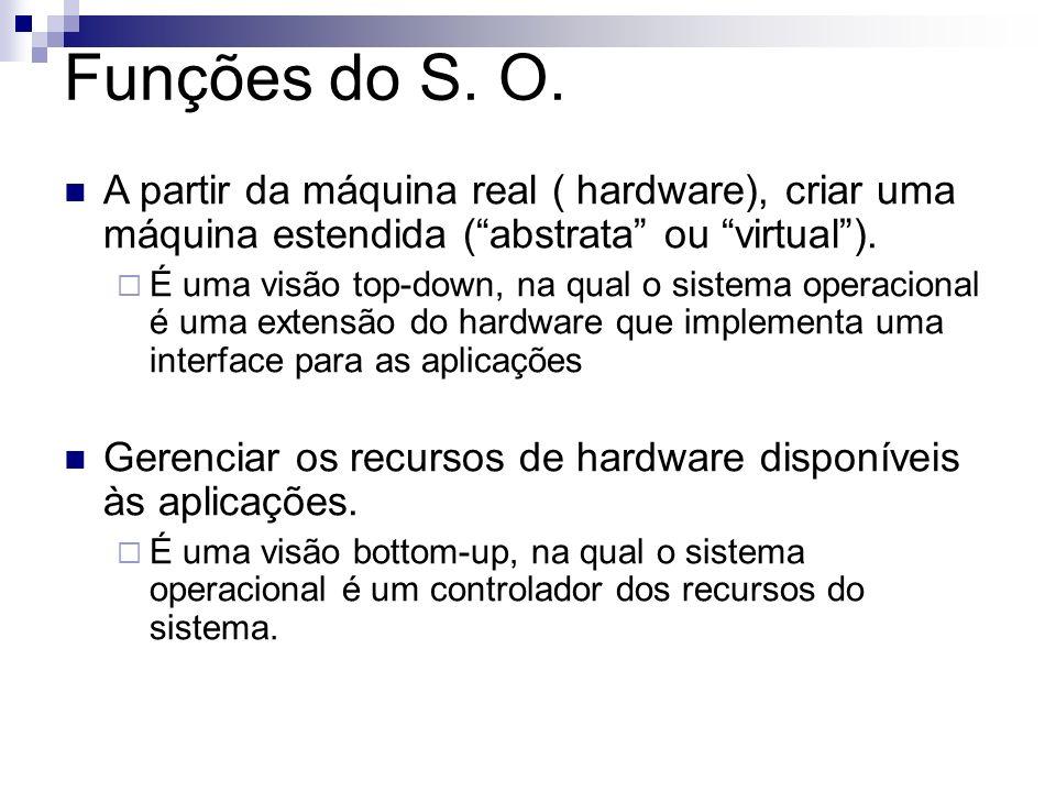 Funções do S. O. A partir da máquina real ( hardware), criar uma máquina estendida (abstrata ou virtual). É uma visão top-down, na qual o sistema oper