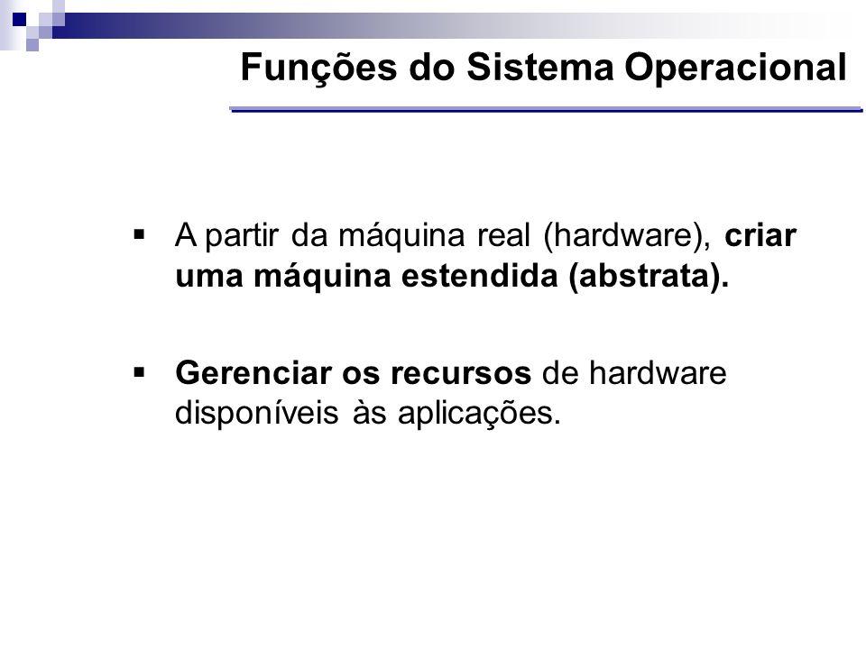 Funções do Sistema Operacional A partir da máquina real (hardware), criar uma máquina estendida (abstrata). Gerenciar os recursos de hardware disponív