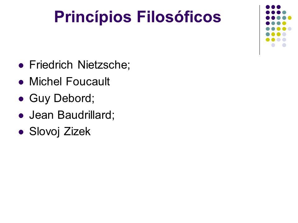 Princípios Filosóficos Friedrich Nietzsche; Michel Foucault Guy Debord; Jean Baudrillard; Slovoj Zizek