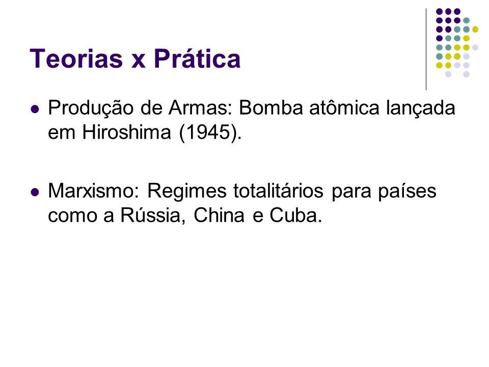 Teorias x Prática Produção de Armas: Bomba atômica lançada em Hiroshima (1945). Marxismo: Regimes totalitários para países como a Rússia, China e Cuba