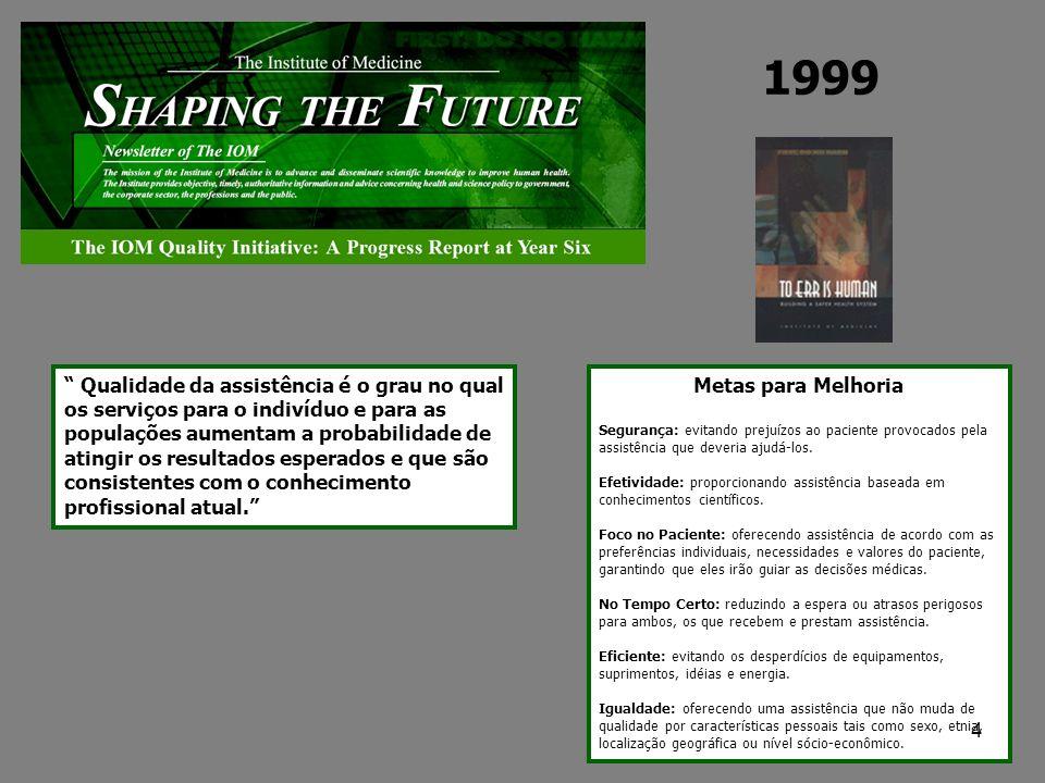 1999 Qualidade da assistência é o grau no qual os serviços para o indivíduo e para as populações aumentam a probabilidade de atingir os resultados esperados e que são consistentes com o conhecimento profissional atual.