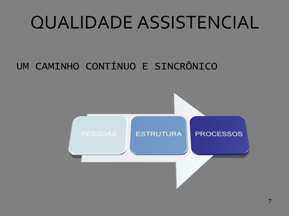 QUALIDADE ASSISTENCIAL UM CAMINHO CONTÍNUO E SINCRÔNICO 7