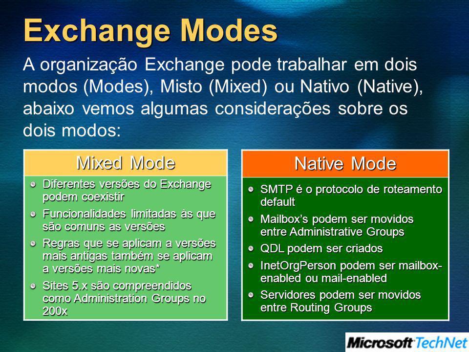 Exchange Modes A organização Exchange pode trabalhar em dois modos (Modes), Misto (Mixed) ou Nativo (Native), abaixo vemos algumas considerações sobre