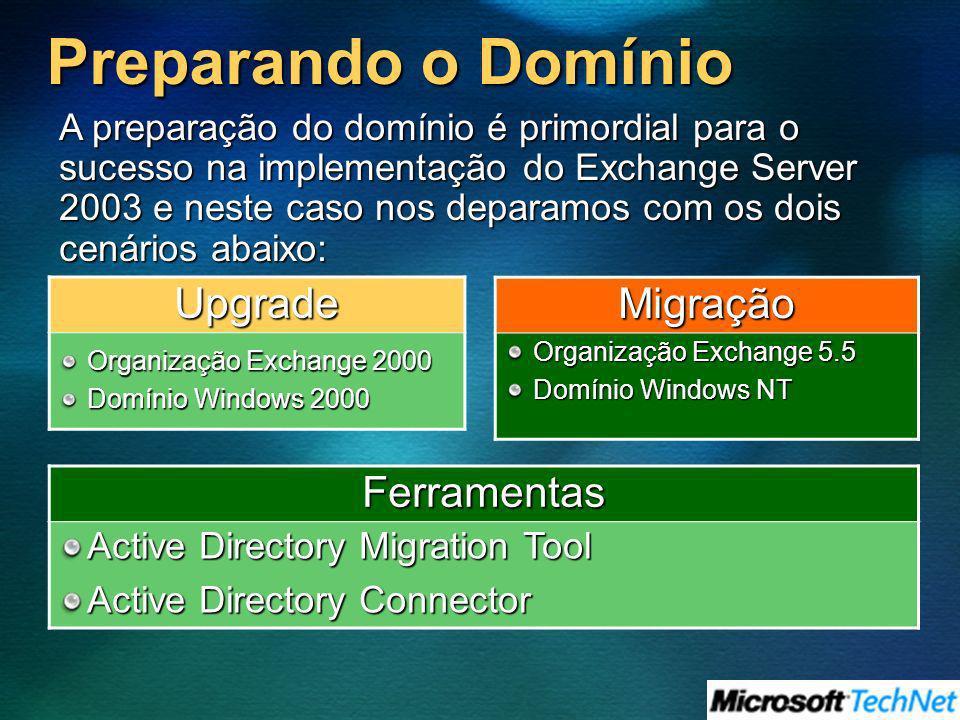Preparando o Domínio A preparação do domínio é primordial para o sucesso na implementação do Exchange Server 2003 e neste caso nos deparamos com os do