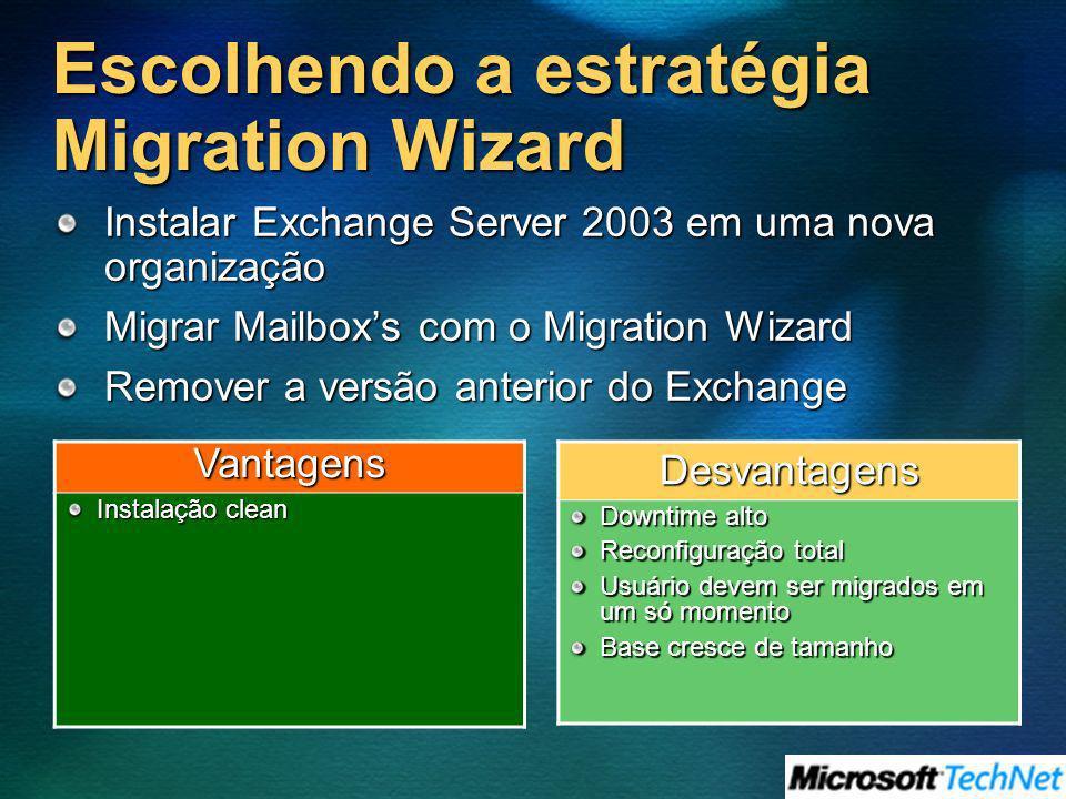 Escolhendo a estratégia Migration Wizard Instalar Exchange Server 2003 em uma nova organização Migrar Mailboxs com o Migration Wizard Remover a versão