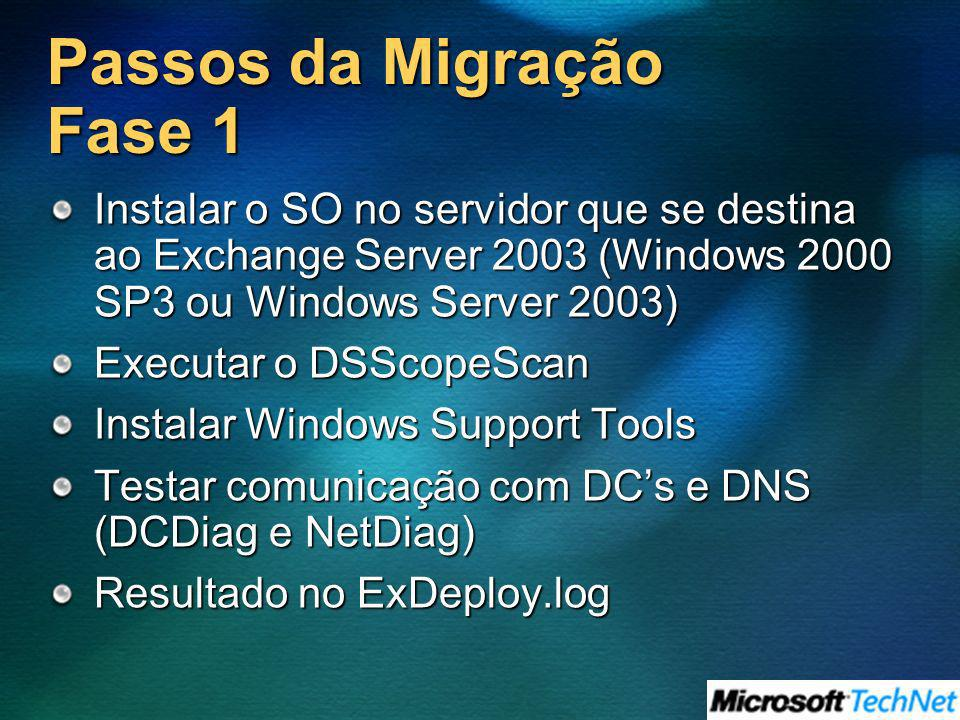 Passos da Migração Fase 1 Instalar o SO no servidor que se destina ao Exchange Server 2003 (Windows 2000 SP3 ou Windows Server 2003) Executar o DSScop