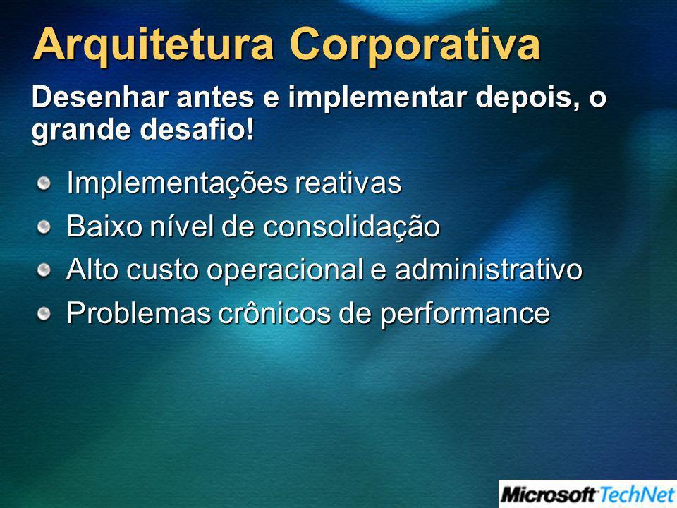 Desenhar antes e implementar depois, o grande desafio! Arquitetura Corporativa Implementações reativas Baixo nível de consolidação Alto custo operacio