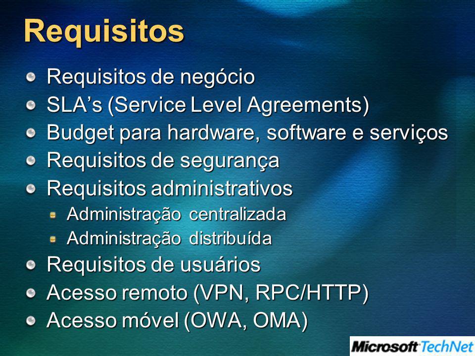 Requisitos Requisitos de negócio SLAs (Service Level Agreements) Budget para hardware, software e serviços Requisitos de segurança Requisitos administ