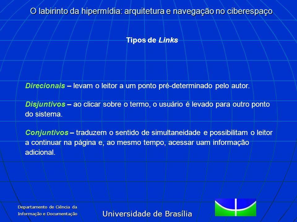 Universidade de Brasília O labirinto da hipermídia: arquitetura e navegação no ciberespaço Departamento de Ciência da Informação e Documentação Tipos