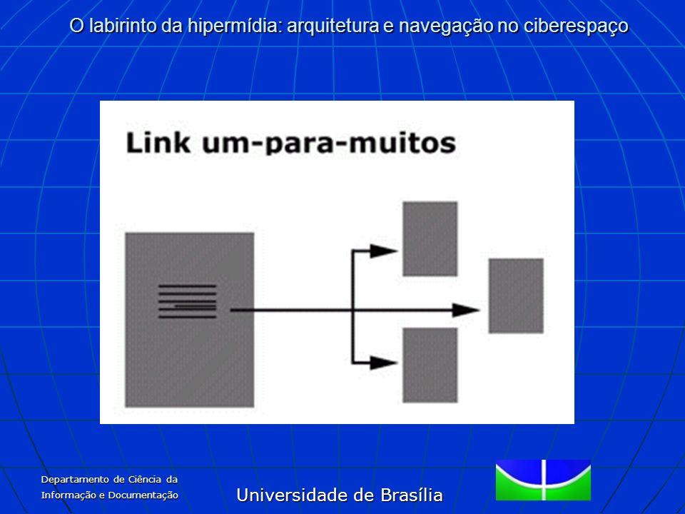 Universidade de Brasília O labirinto da hipermídia: arquitetura e navegação no ciberespaço Departamento de Ciência da Informação e Documentação