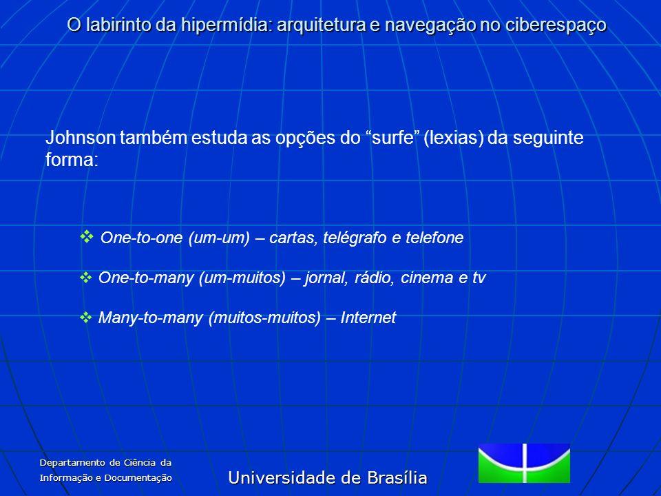 Universidade de Brasília O labirinto da hipermídia: arquitetura e navegação no ciberespaço Departamento de Ciência da Informação e Documentação Johnso