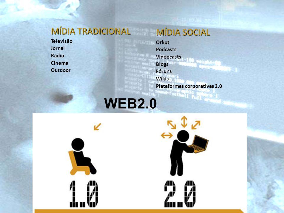 MÍDIA TRADICIONAL Televisão Jornal Rádio Cinema Outdoor MÍDIA SOCIAL Orkut Podcasts Vídeocasts Blogs Fóruns Wikis Plataformas corporativas 2.0 WEB2.0