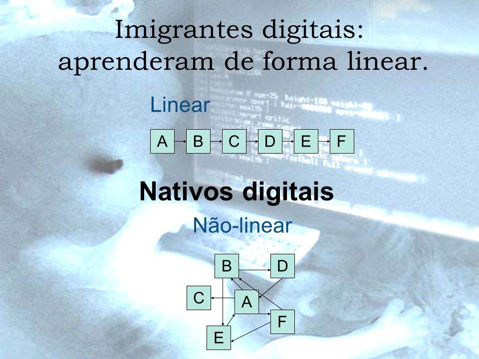 Linear BCAEFD Não-linear B C A E F D Imigrantes digitais: aprenderam de forma linear. Nativos digitais