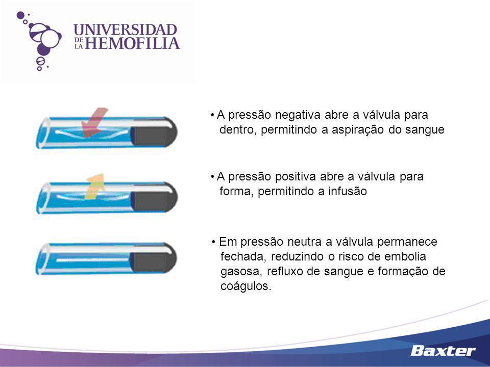 A pressão negativa abre a válvula para dentro, permitindo a aspiração do sangue A pressão positiva abre a válvula para forma, permitindo a infusão Em