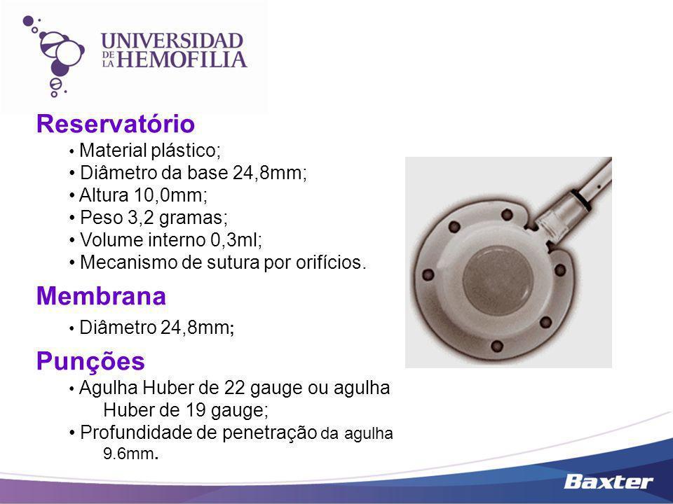 Reservatório Material plástico; Diâmetro da base 24,8mm; Altura 10,0mm; Peso 3,2 gramas; Volume interno 0,3ml; Mecanismo de sutura por orifícios. Memb