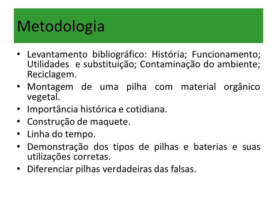 Metodologia Levantamento bibliográfico: História; Funcionamento; Utilidades e substituição; Contaminação do ambiente; Reciclagem. Montagem de uma pilh