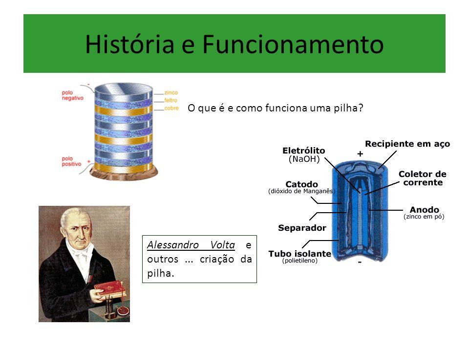 História e Funcionamento O que é e como funciona uma pilha? Alessandro Volta e outros... criação da pilha.