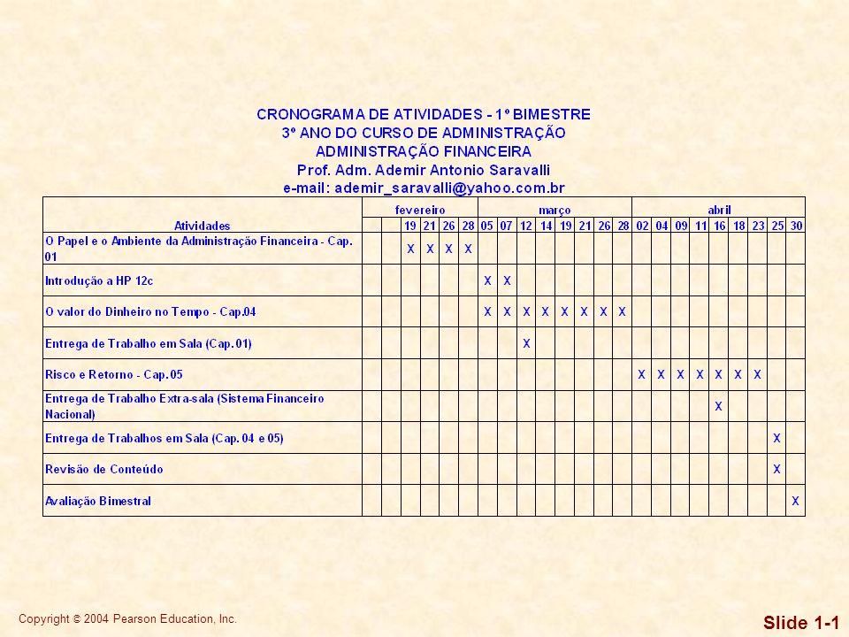 Copyright © 2004 Pearson Education, Inc. Slide 1-21 Atividades básicas do administrador financeiro