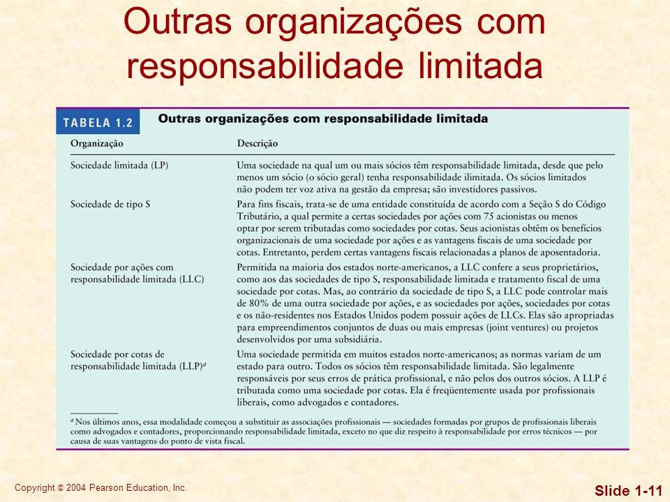Copyright © 2004 Pearson Education, Inc. Slide 1-10 Estrutura de uma sociedade por ações