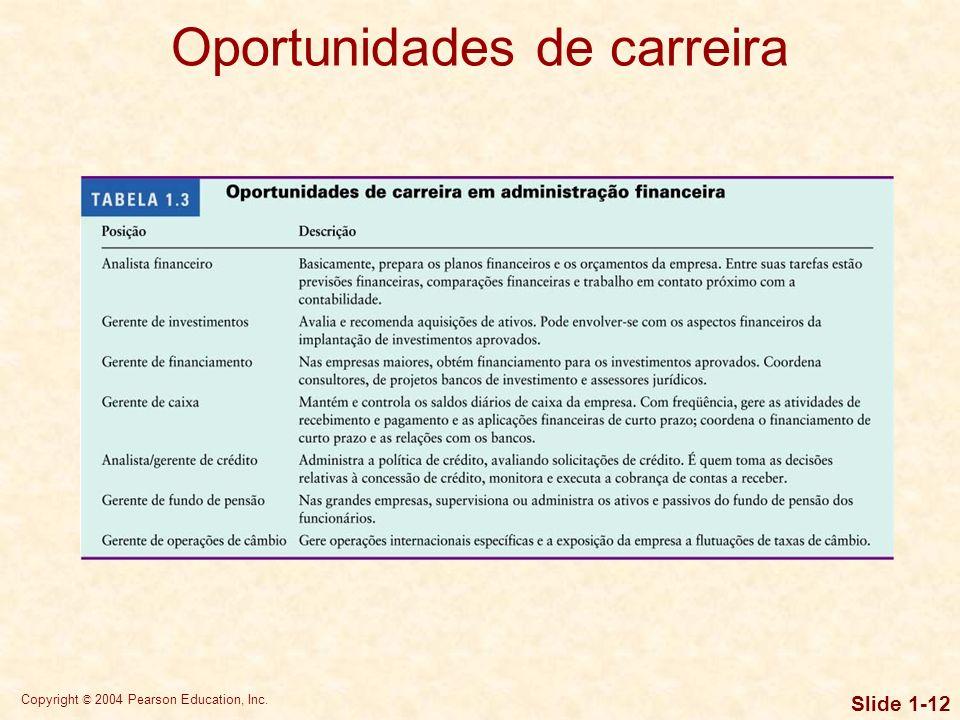 Copyright © 2004 Pearson Education, Inc. Slide 1-11 Outras organizações com responsabilidade limitada