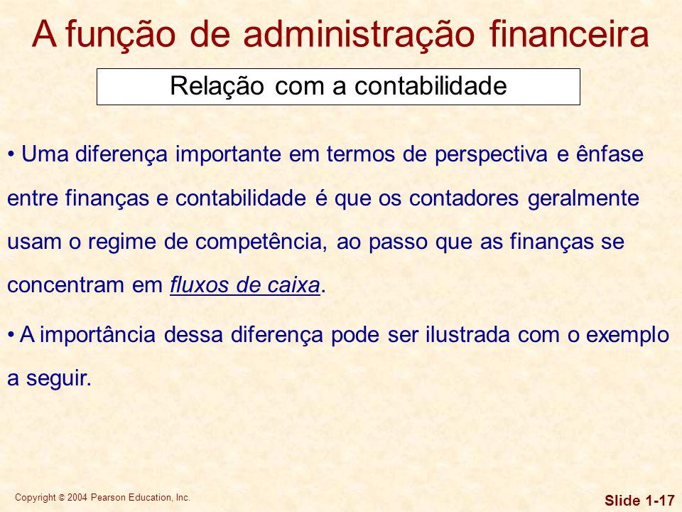 Copyright © 2004 Pearson Education, Inc. Slide 1-16 A função de administração financeira As atividades financeiras (tesoureiro) e contábeis (controlle