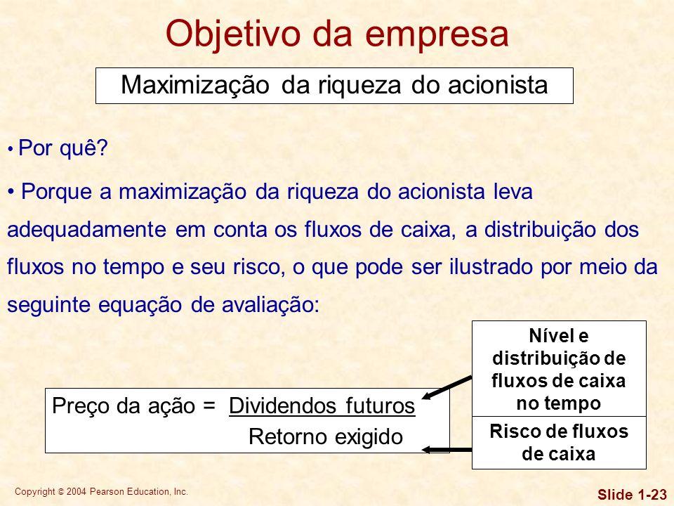 Copyright © 2004 Pearson Education, Inc. Slide 1-22 Objetivo da empresa Maximização do lucro? A maximização do lucro não leva em conta as diferenças e