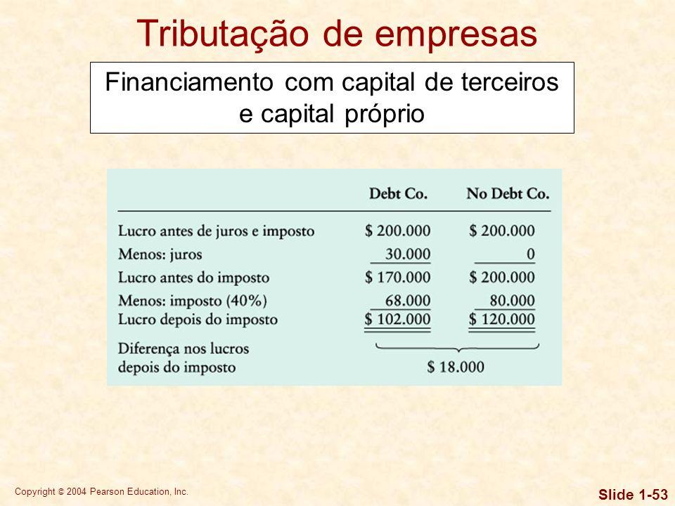 Copyright © 2004 Pearson Education, Inc. Slide 1-52 Tributação de empresas Financiamento com capital de terceiros e capital próprio Exemplo Duas empre