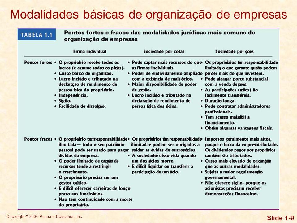 Copyright © 2004 Pearson Education, Inc. Slide 1-9 Modalidades básicas de organização de empresas