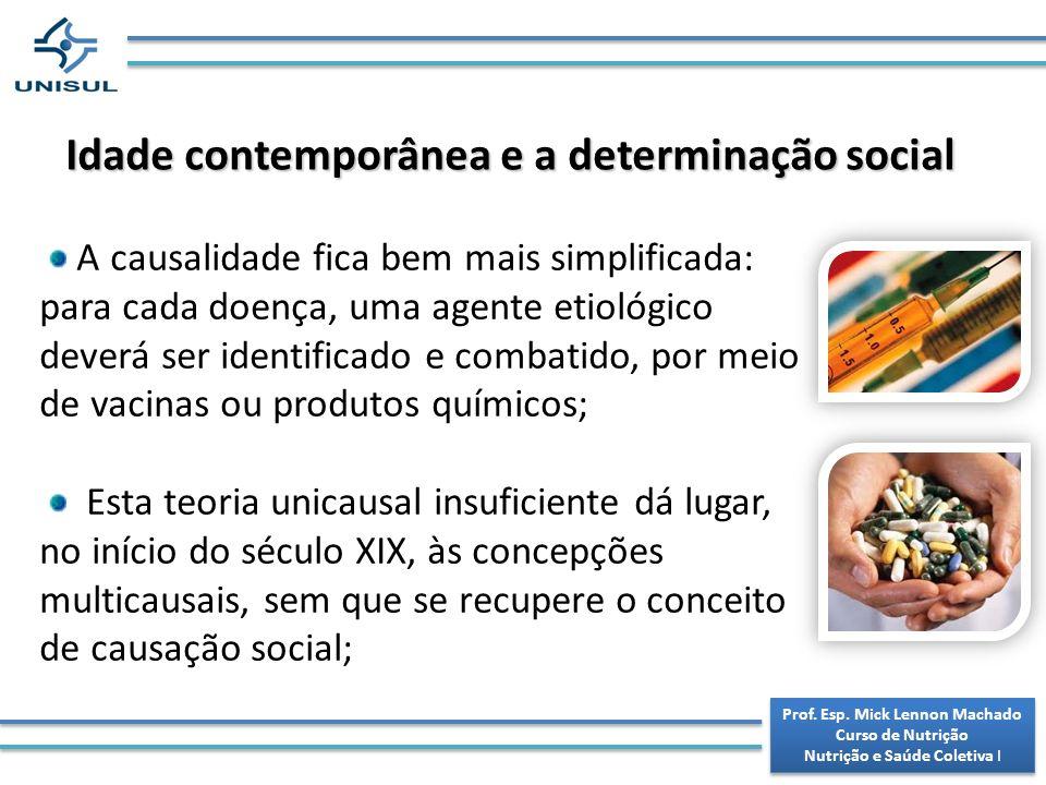 Prof. Esp. Mick Lennon Machado Curso de Nutrição Nutrição e Saúde Coletiva I Prof. Esp. Mick Lennon Machado Curso de Nutrição Nutrição e Saúde Coletiv