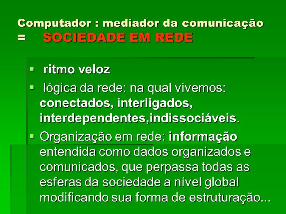 Computador : mediador da comunicação = SOCIEDADE EM REDE r ritmo veloz l lógica da rede: na qual vivemos: conectados, interligados, interdependentes,i